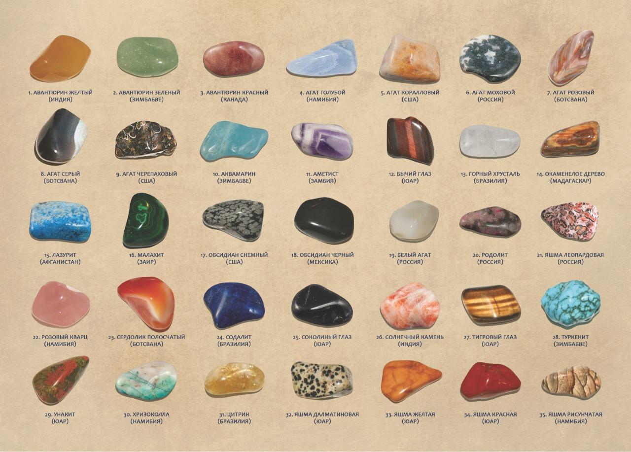 Коллекция самоцветов